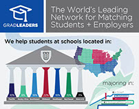 GradLeaders | The World's Leading Network Infographic