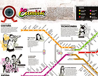 Metro Map: Peruvian cumbia trends