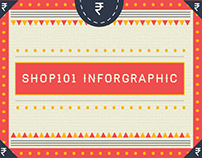 Shop101 Infographic