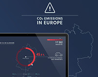 Dataviz - CO2 Emissions in Europe
