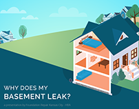 Presentation - Why Does My Basement Leak?