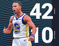 Stephen Curry | Warriors | NBA