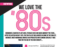 We Love The 80s Article Design