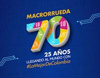 MACRORRUEDA2018