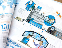 thyssenkrupp - Company Magazine (No.1 04/2016)