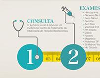 Hospital Bandeirantes / Leforte - Infografismo