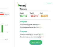 Mint.com Trends Panel