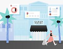 Local Measure — Brand Animation