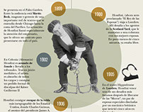 THE GREAT HOUDINI BIO. Infographic