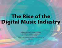 Infographic Poster/Video of the Digital Music Industry