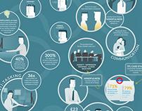 Mindlab Infographic