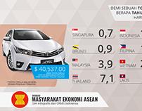 Infographic: Daya Beli ASEAN (Indonesia Ver)