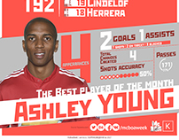 Infographic: Ashley Young — the best player of November
