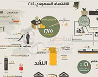 Saudi Economic Info Graphic Designed by Feko
