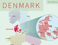Denmark Country Data infographic