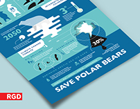 Infographic: Save Polar Bears!