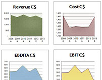 Micro Finance Charts.. Quick Excel Dashboarding