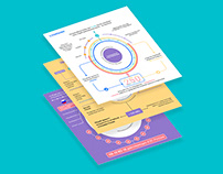 "Infographic brochure for ""Komplekt Energo"""