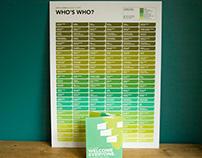Wedding Genealogy Charts