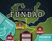 O Caminho Para o Fundão - Infográfico