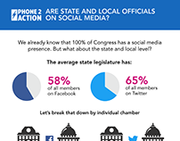 Infographic: Are State Officials on Social Media?