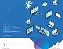 Enterprise Console - Windows Application