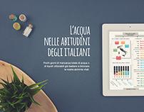 L'ACQUA | Infografica