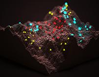 Ground simulation