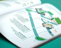Infographic and Layout for VemViver Magazine
