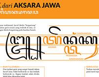 Infographic: Typographic Anatomy of Javanese Aksara