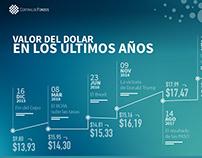 Central de Fondos | Desarrollo de Comunicación Gráfica
