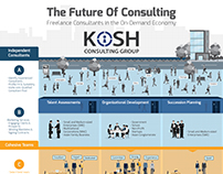 Infographic: The Future of Consulting