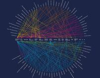 Interactive Information Design