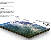 Mount Semeru Axonometric View
