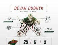 Devan Dubnyk Infographic
