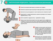 Cardio-pulmonary resuscitation