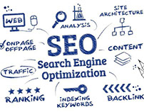 The study that will help you with  SEO Los Angeles