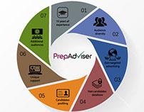 Infographic for PrepAdviser