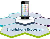 Smartphone Ecosystem