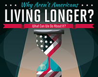 Why Aren't Americans Living Longer?