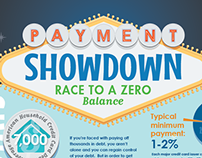 Payment Showdown Infographic
