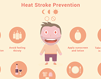 Heat Stroke Prevention