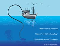 Underwater info graphic