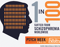 Psych Week Infographics