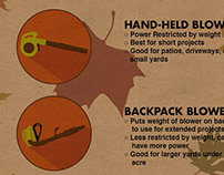 Infographic: Leaf Blower Buyer's Guide