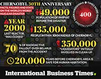 Infographic - Chernobyl 30th anniversary