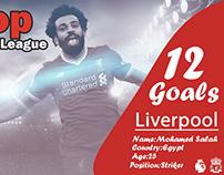 Mohamed Salah | The Top Scorer in premier league