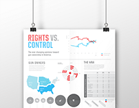 Rights Vs. Control