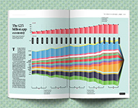 WIRED UK - The £25 Billion App Economy