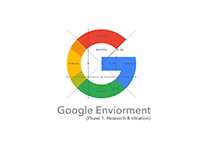 Google Environment (Research & Ideation)
